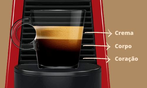 camadas de café expresso crema, corpo e coração