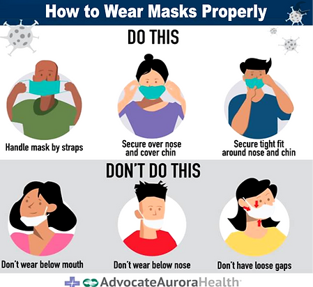 How to wears masks