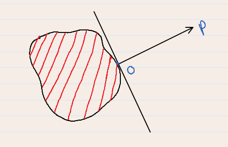 Area vector representation