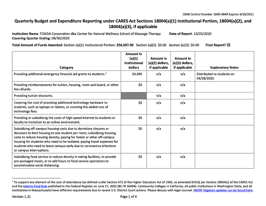 Institution HEERF Quarterly Budget and E