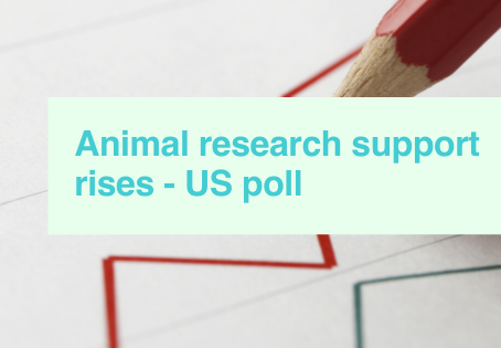 Animal research support rises in US