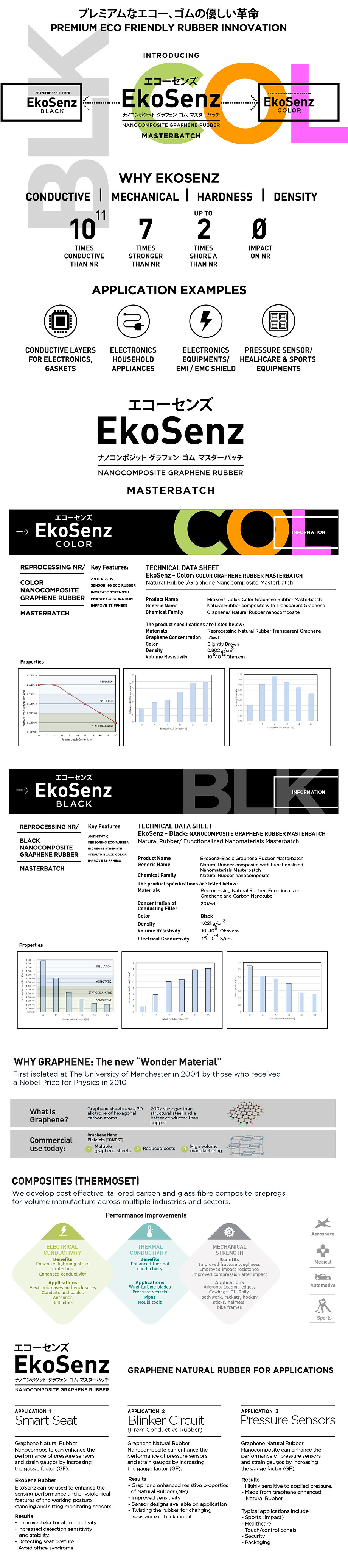 EkoSenz-info3.jpg
