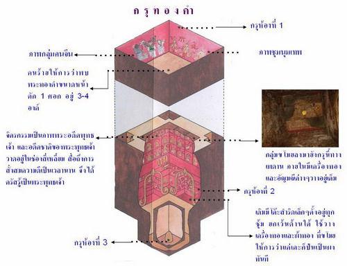 AyuthayaF12.jpg