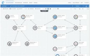 CloudShell Lab Management