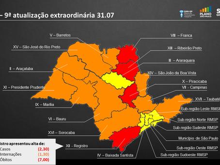 Mesmo apresentando melhora nos indicadores, região de Campinas segue na fase laranja do Plano SP