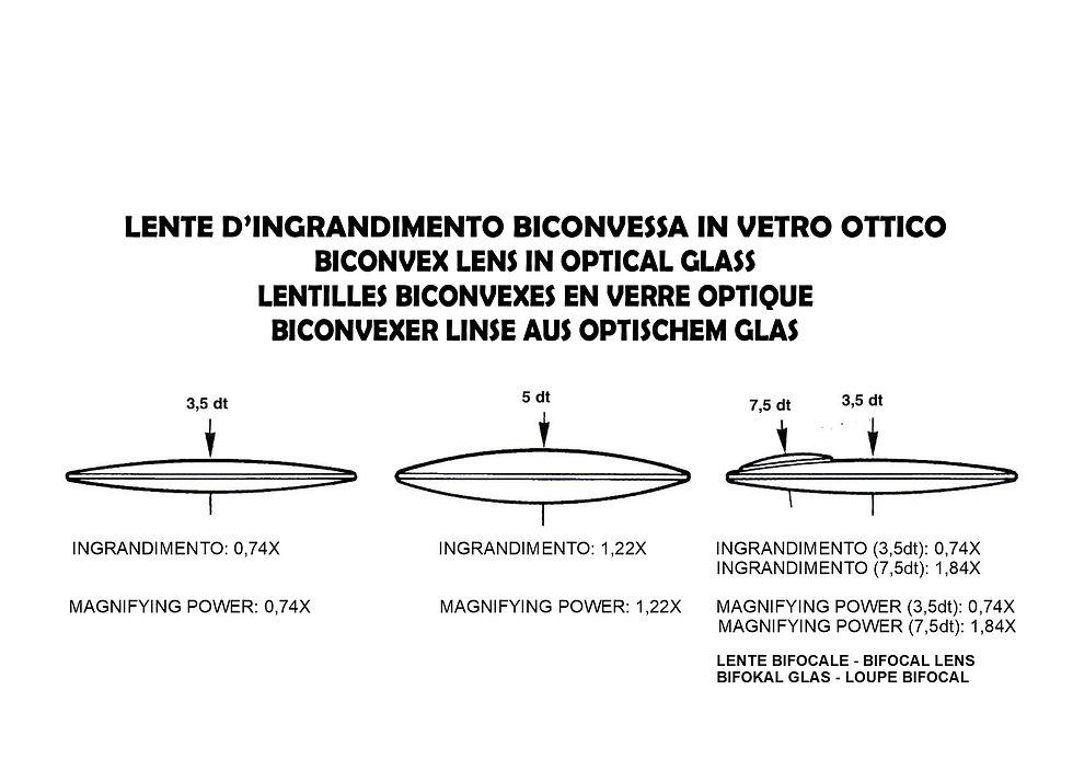 ingrandimento magnifying power.jpg