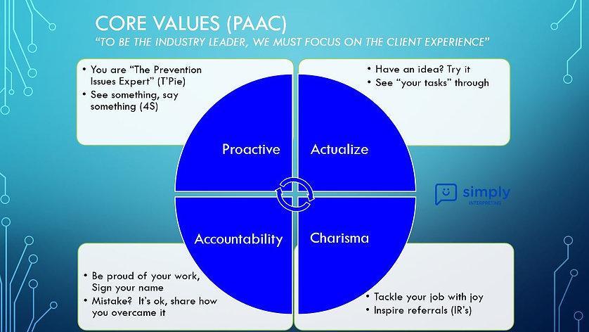 Simply's Core Values.jpeg.jpg