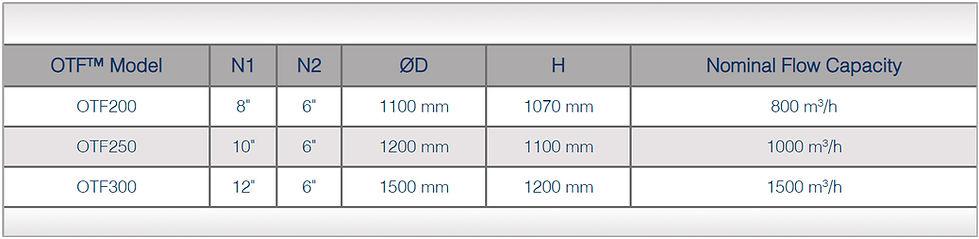 таблица2-eng.jpg