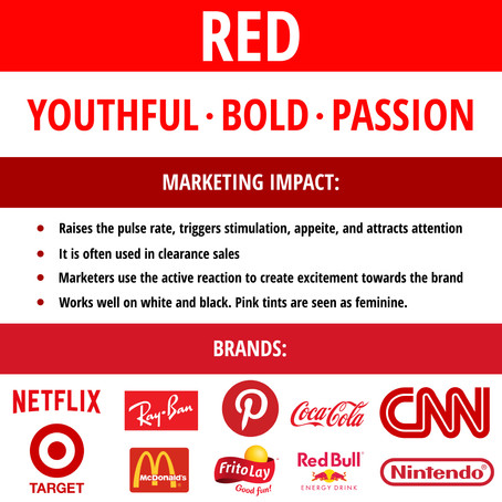 Colors in Branding: Red