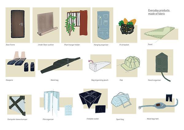 Survey products.jpg
