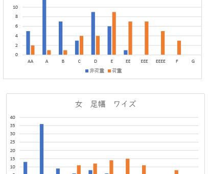 日本人の足は本当に甲高・幅広?