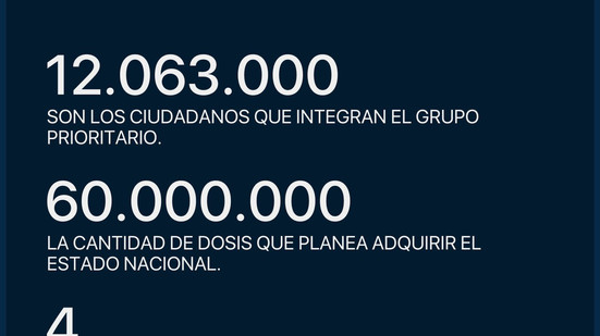 Coronavirus en la Argentina | Los detalles del plan de vacunación del Gobierno nacional