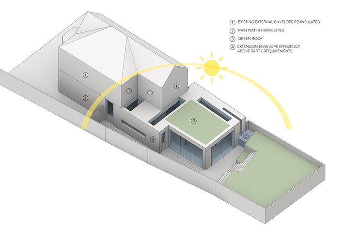 wr-ap_19KW_sustainability diagram.jpg