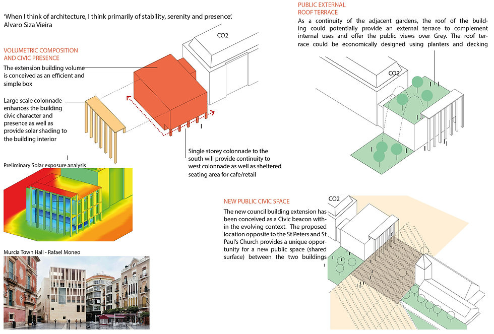 wr-ap civic centre analysis.jpg