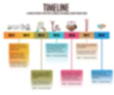 TIMELINE.jpg