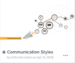 Communication Styles Icon.PNG