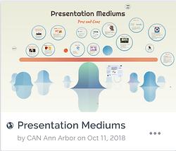 Presentation Mediums Icon.PNG