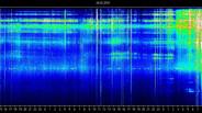 Et non, le taux vibratoire de la Terre n'est pas en augmentation !