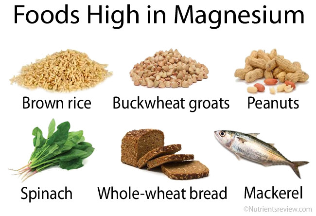 Everything about magnesium