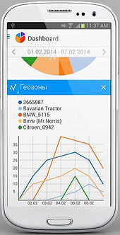 gps/глонасс контроль транспорта на android ios