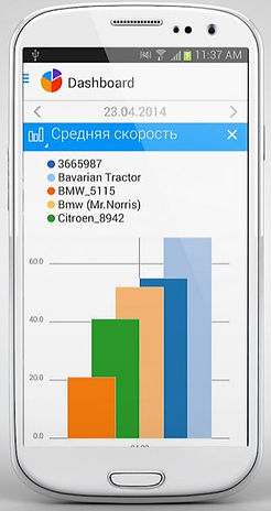 gps/глонасс контроль транспорта на android ios