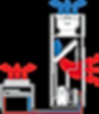 Principe de fonctionnement armoire de climatisation détente directe à eau