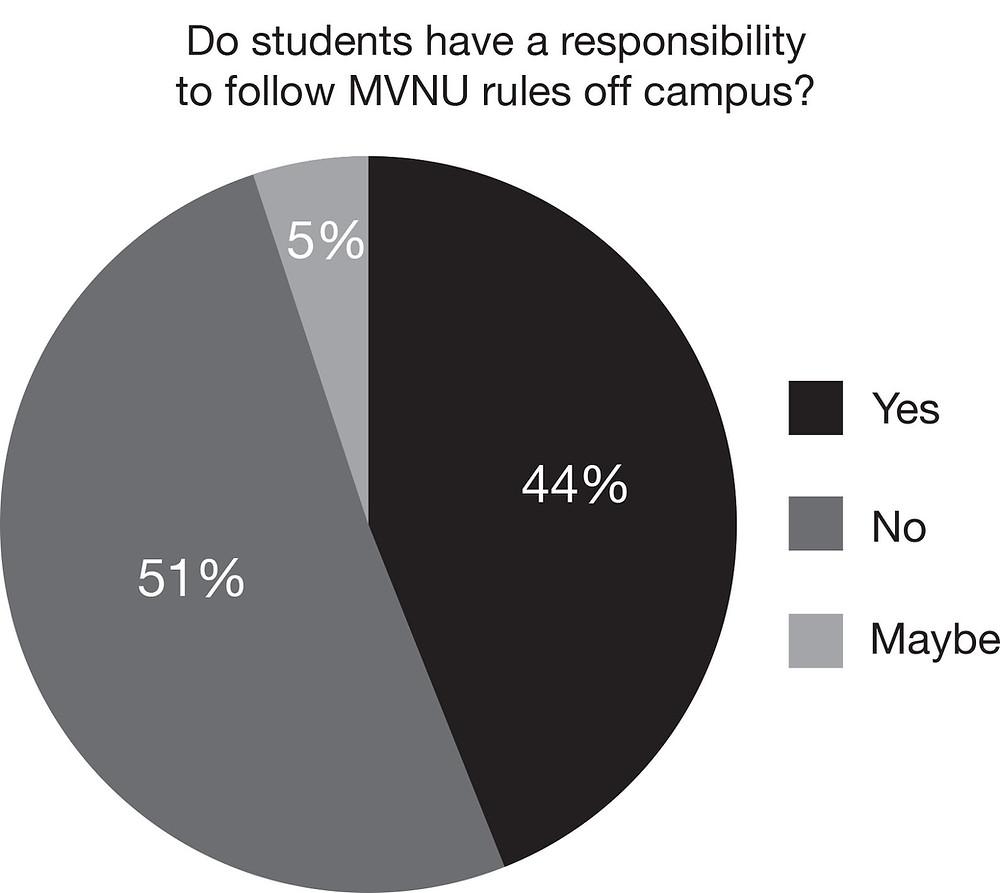 ResponsibilityGraph.jpg