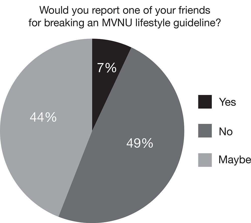 ReportGraph.jpg
