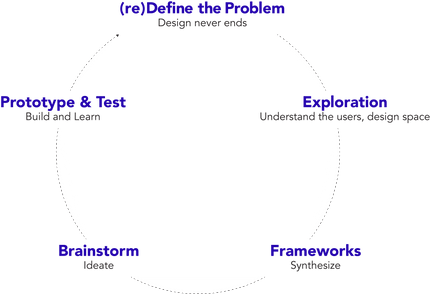 website diagram DT.png