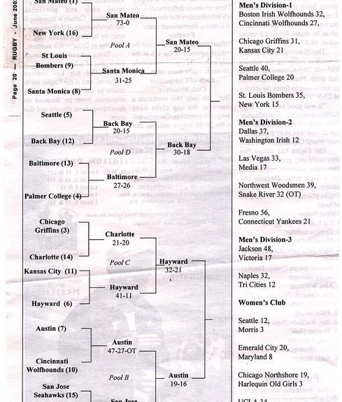 Rugby Mag - 20020601-S16.jpg