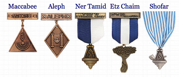 Jewish Scouts 2021-05-10 at 11.50.43 AM.