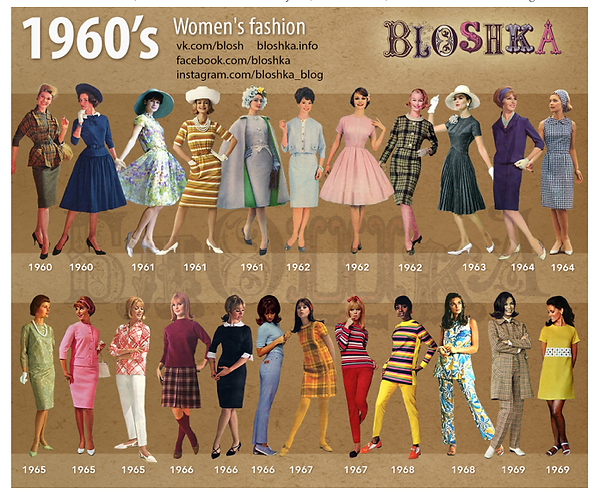 Fashion styles of 60s by Bloshka .png