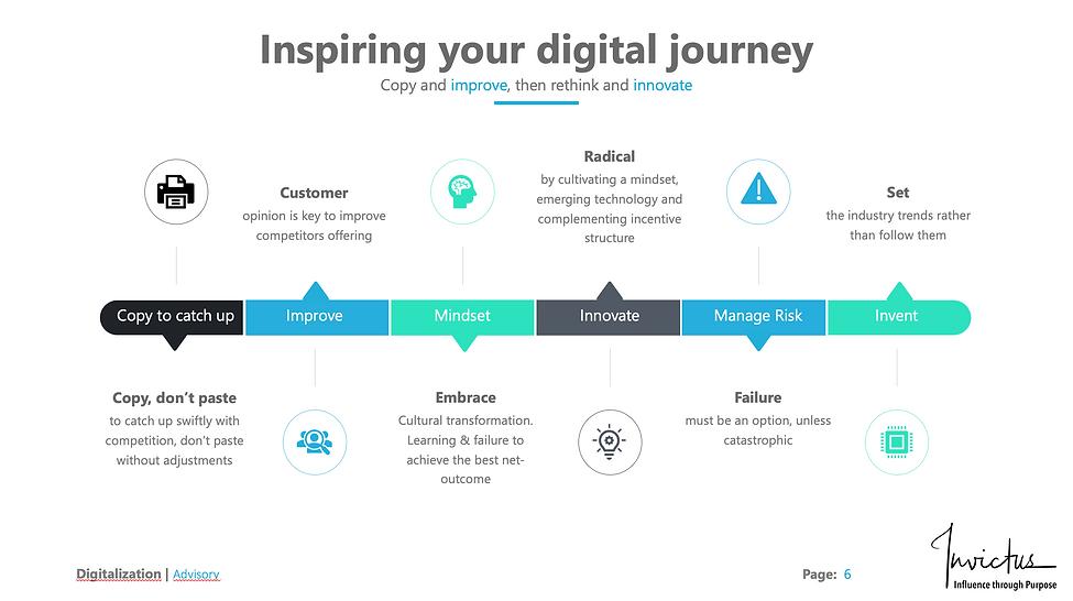 digital journey.png