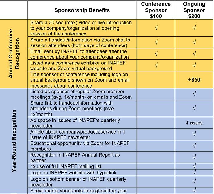 Sponsorship Grid.png