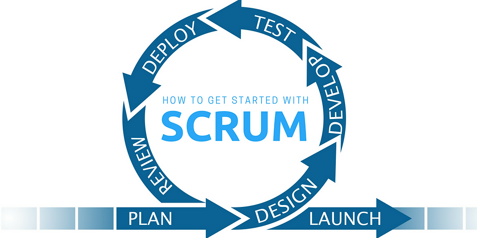 How to Get Started with Scrum