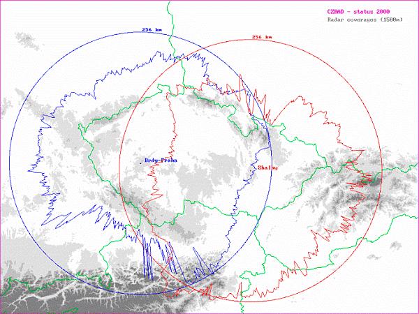 radar_schema2.png