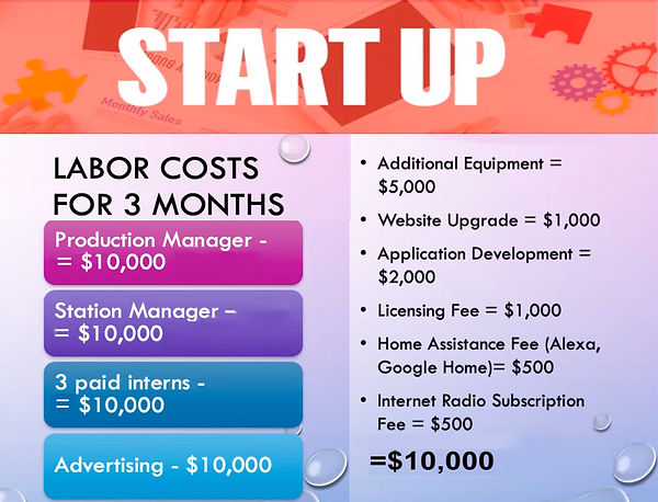 start up costs.jpg