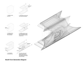 Booth Form Generation Diagrams