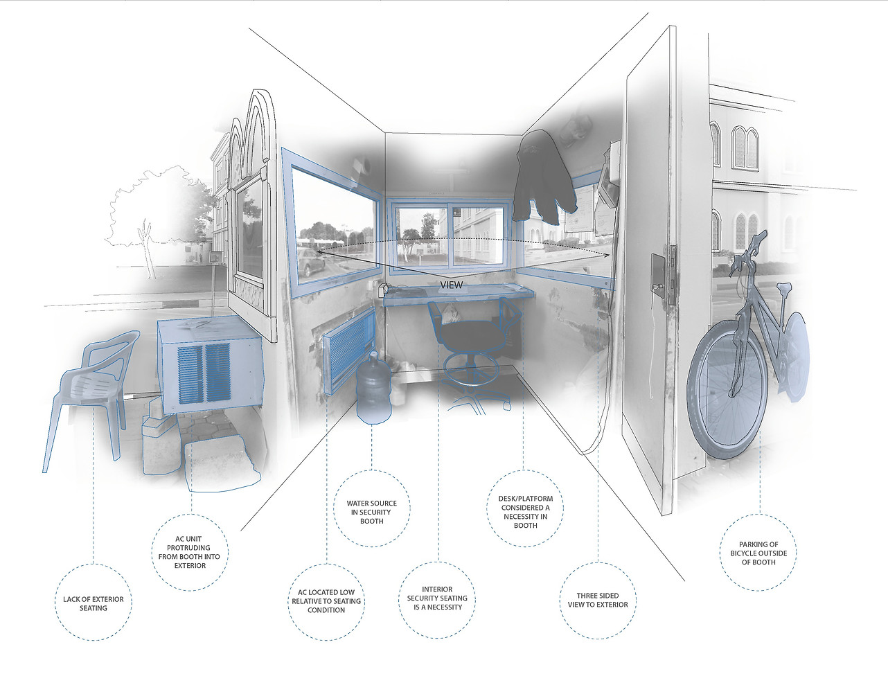 Diagram of Existing Booth