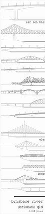bookmark | brisbane bridges {BNE301}