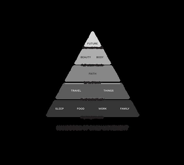 Handbook_Pyramid-04.png