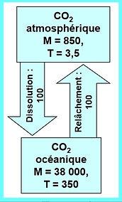 ocean-atmosphere.JPG