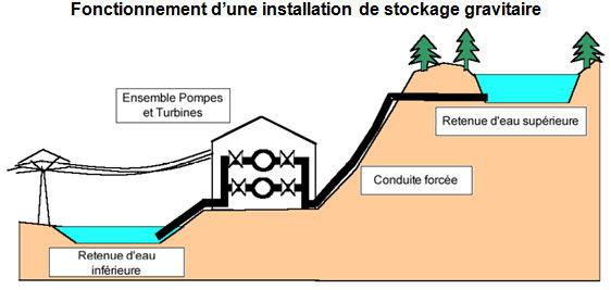 stockage_image23.jpg