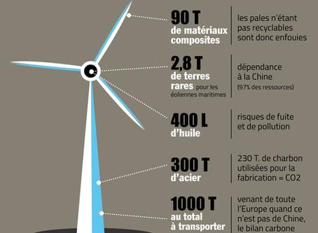 Petites leçons sur l'éolien : pourquoi les éoliennes ne sont pas écologiques ...
