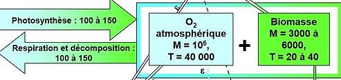 atmosphere- ocean.JPG