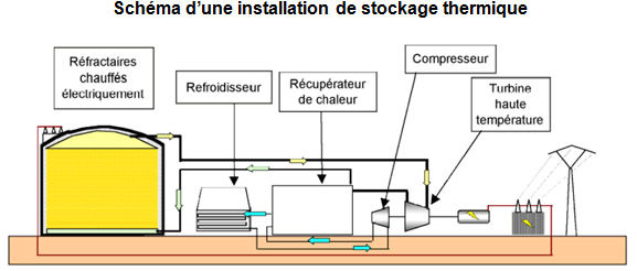 stockage_image30.jpg