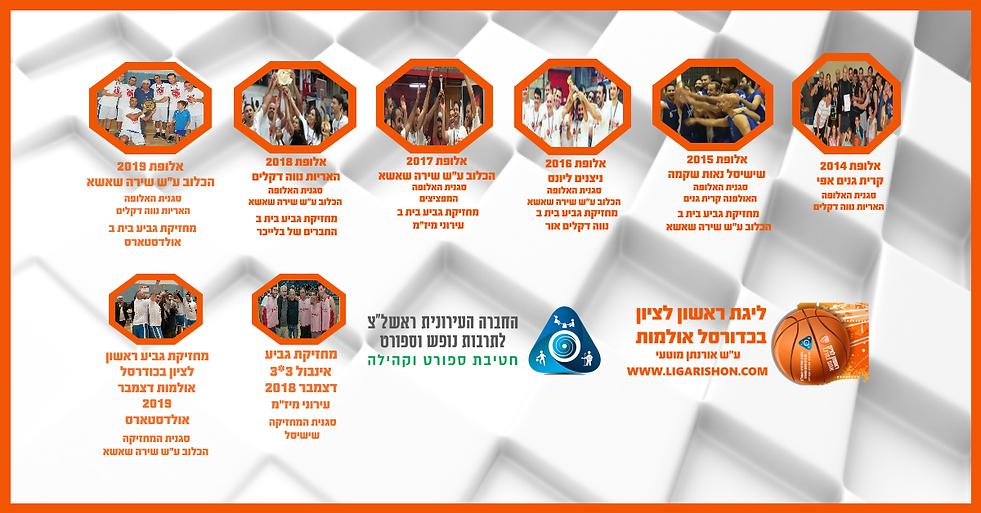29-12-19קאבר היסטוריית זכיות.png