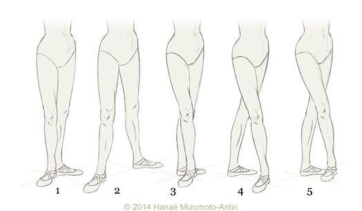 les cinq positions des jambes en danse classique