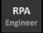 ICBCIP RPA Engineer certification