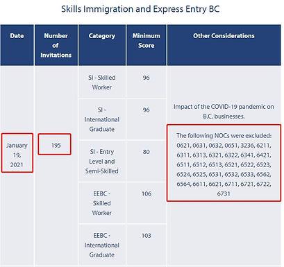 【移民要聞】這些職位已經在黑名單上待了一年了!—BC省2021年邀請函發佈詳情!